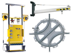 Product group Ergonomic Handling Systems